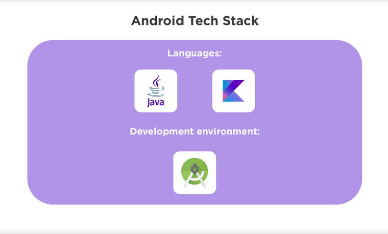 Android tech stack for app development