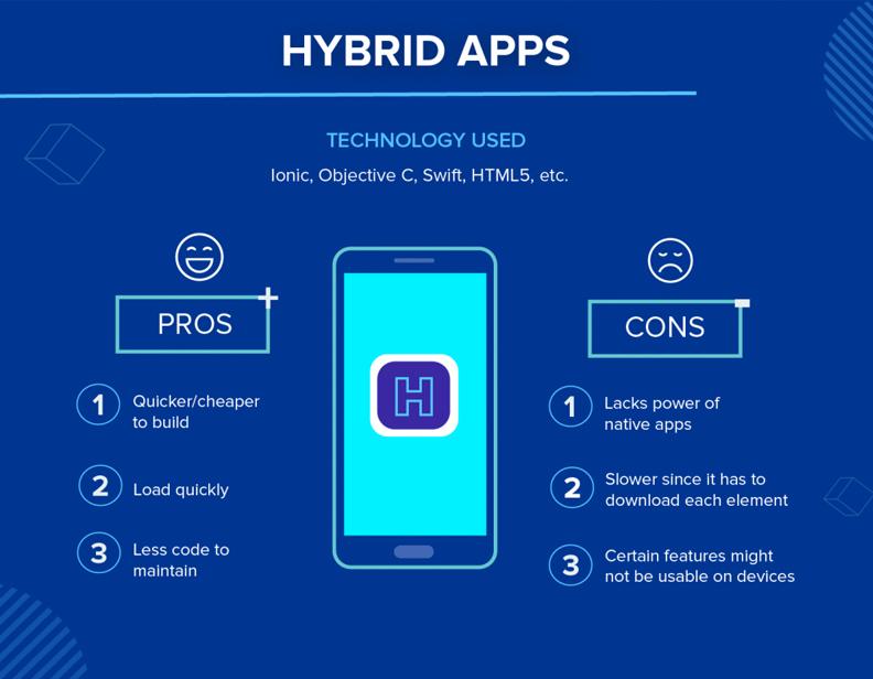 Hybrid App technologies for mobile app development