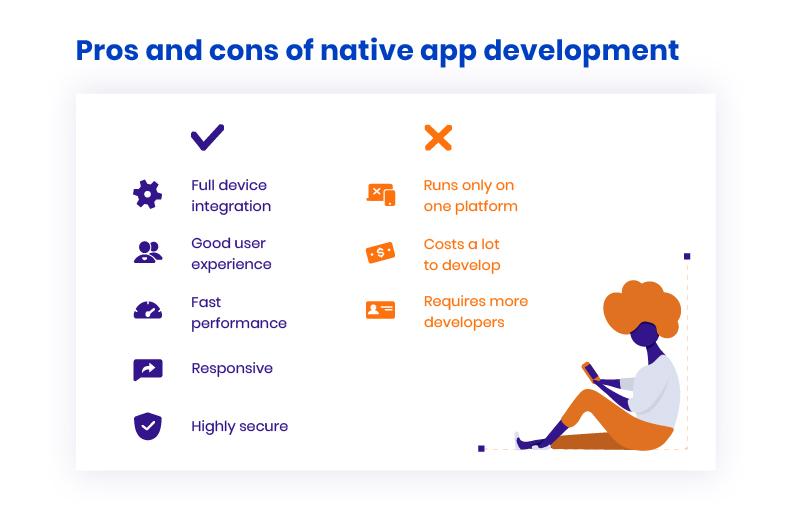 Native app technologies for mobile app development