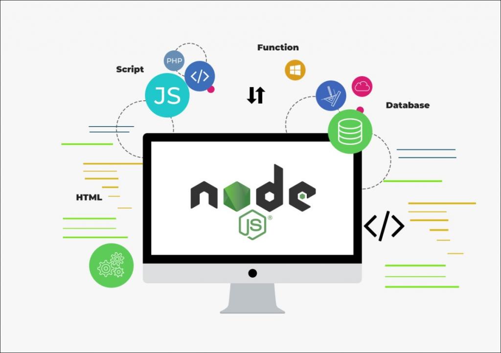 Node.js backend framework